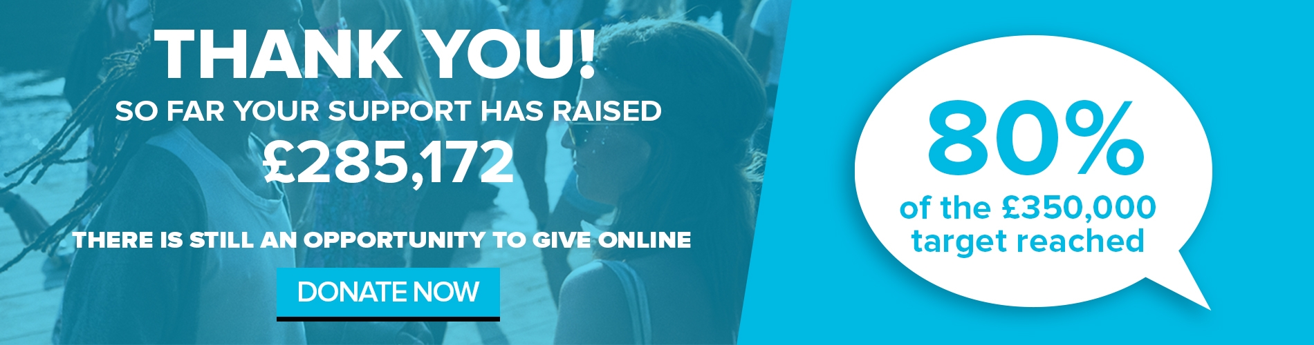 80% of the £350,000 target reached