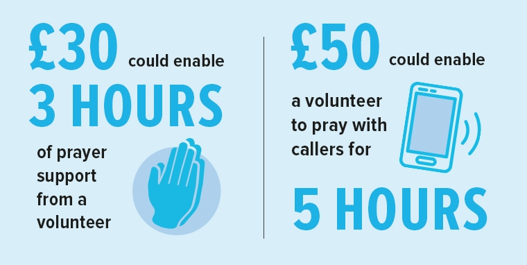 Your gift could enable a volunteer to offer prayer support and pray with callers